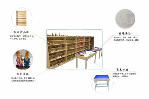 心理沙盤3000型廠家供應,心理沙盤室建設