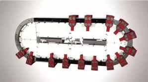 磁悬浮输送线系统-磁驱环形线-直线电机多动子