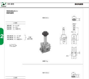 305.M1/9  PNEUMAX直動電磁閥